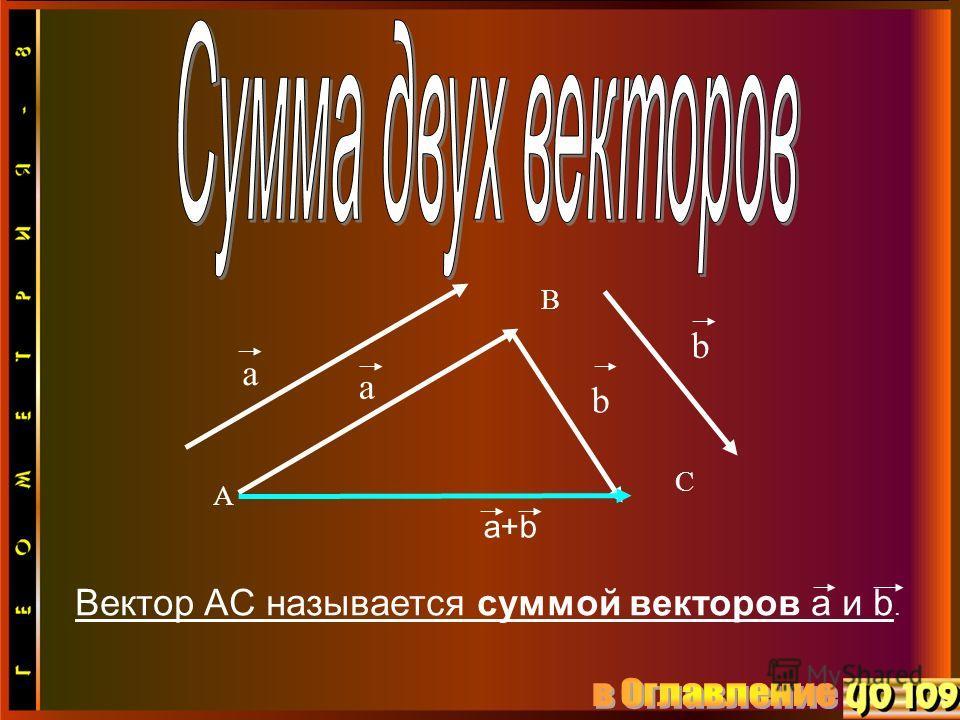a A B a b b Вектор AC называется суммой векторов a и b. a+b C