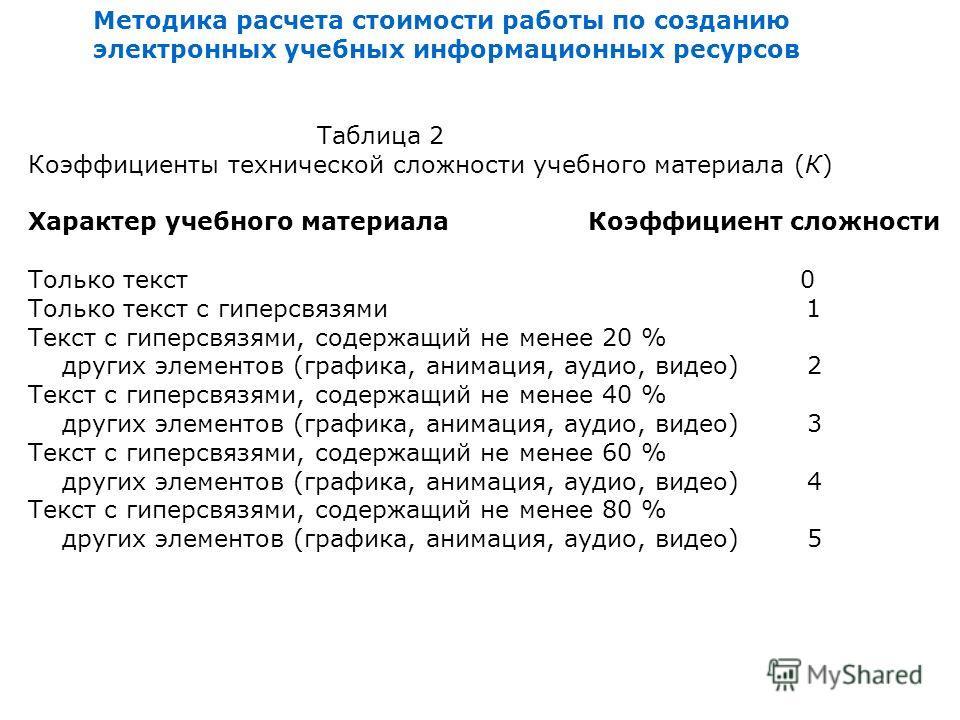 Методика расчета стоимости работы по созданию электронных учебных информационных ресурсов Таблица 2 Коэффициенты технической сложности учебного материала (К) Характер учебного материала Коэффициент сложности Только текст 0 Только текст с гиперсвязями