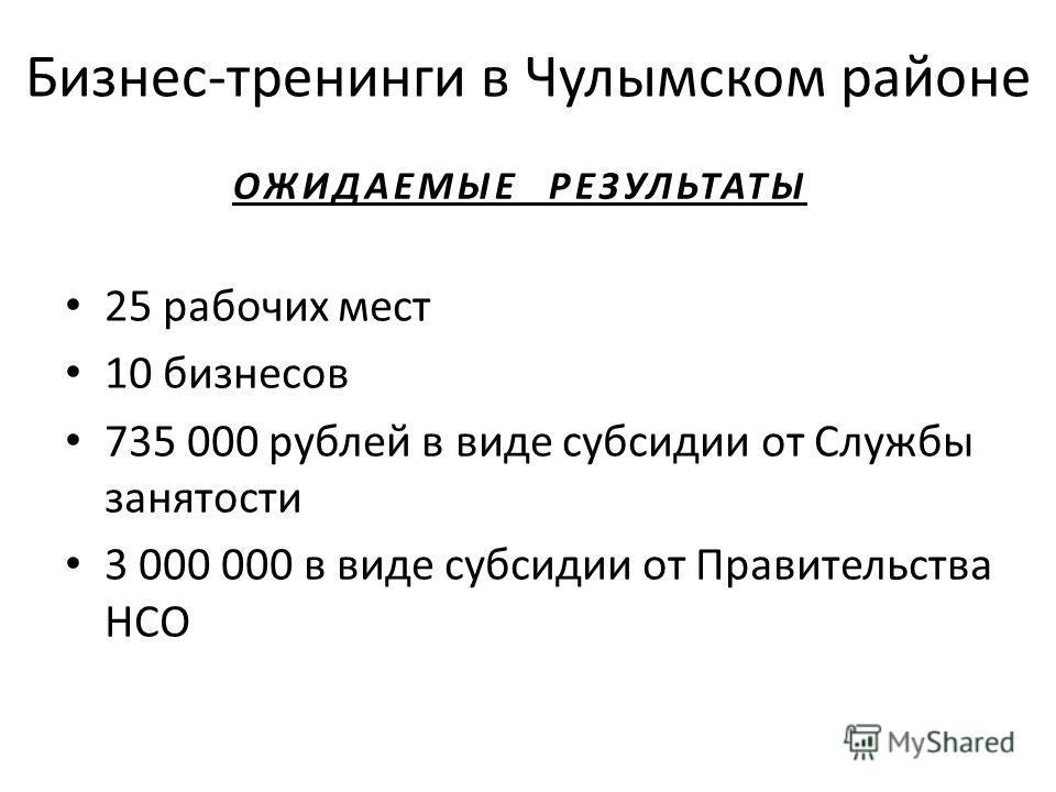 25 рабочих мест 10 бизнесов 735 000 рублей в виде субсидии от Службы занятости 3 000 000 в виде субсидии от Правительства НСО Бизнес-тренинги в Чулымском районе ОЖИДАЕМЫЕ РЕЗУЛЬТАТЫ