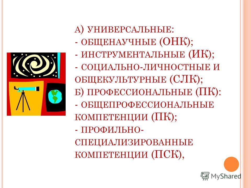 А ) УНИВЕРСАЛЬНЫЕ : - ОБЩЕНАУЧНЫЕ (ОНК); - ИНСТРУМЕНТАЛЬНЫЕ (ИК); - СОЦИАЛЬНО - ЛИЧНОСТНЫЕ И ОБЩЕКУЛЬТУРНЫЕ (СЛК); Б ) ПРОФЕССИОНАЛЬНЫЕ (ПК): - ОБЩЕПРОФЕССИОНАЛЬНЫЕ КОМПЕТЕНЦИИ (ПК); - ПРОФИЛЬНО - СПЕЦИАЛИЗИРОВАННЫЕ КОМПЕТЕНЦИИ (ПСК),
