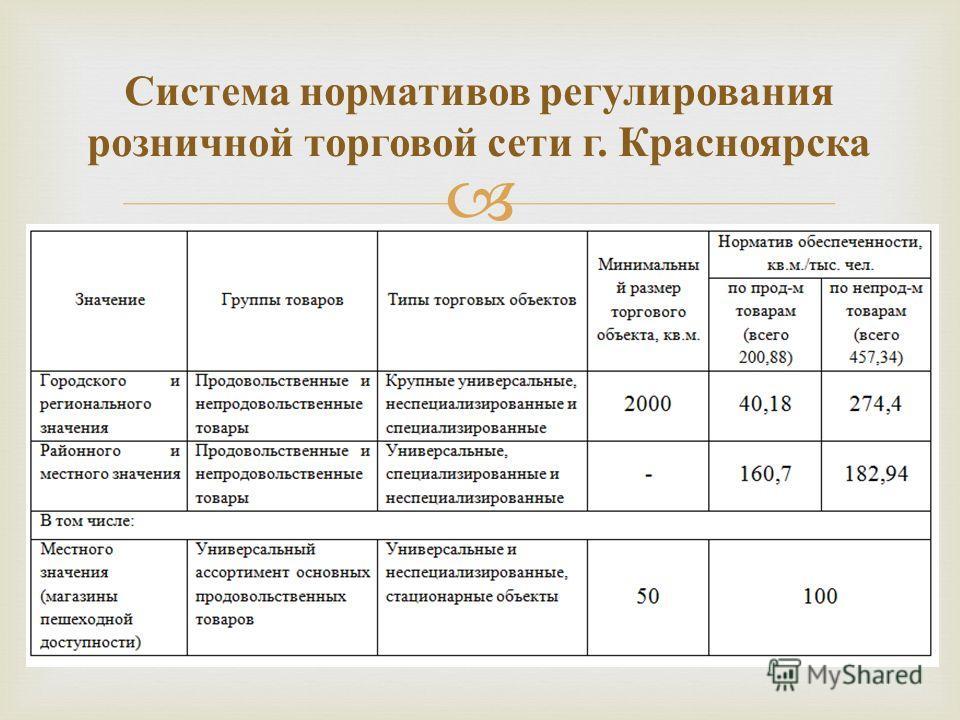 Система нормативов регулирования розничной торговой сети г. Красноярска