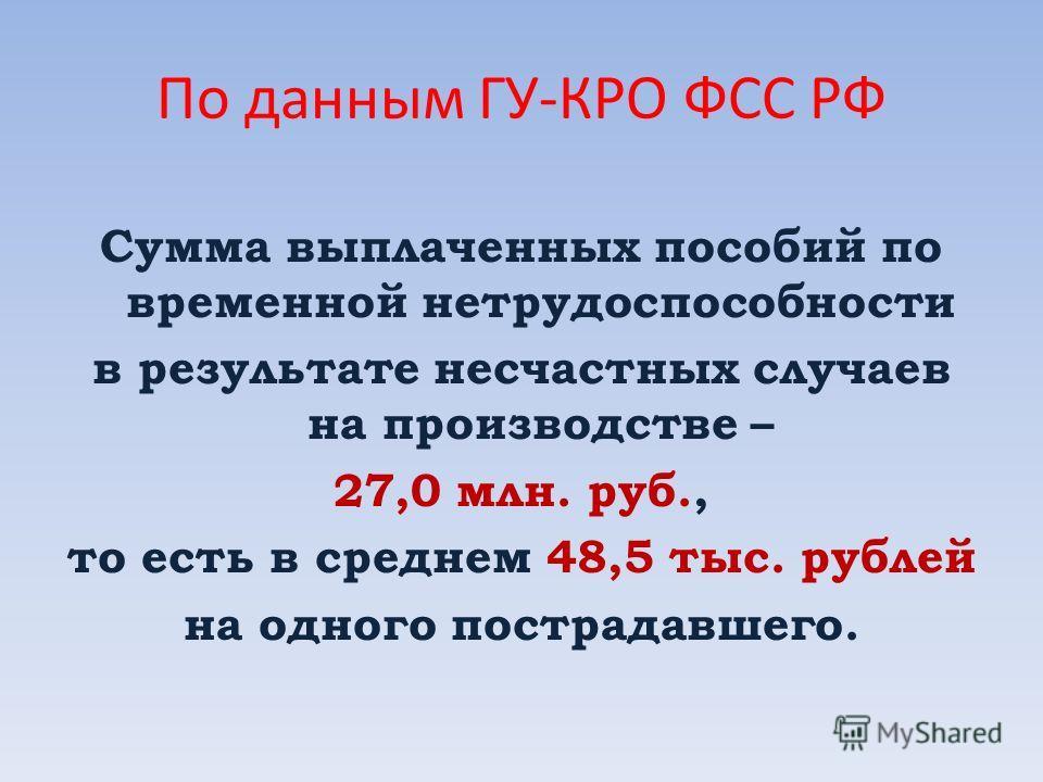 По данным ГУ-КРО ФСС РФ Сумма выплаченных пособий по временной нетрудоспособности в результате несчастных случаев на производстве – 27,0 млн. руб., то есть в среднем 48,5 тыс. рублей на одного пострадавшего.