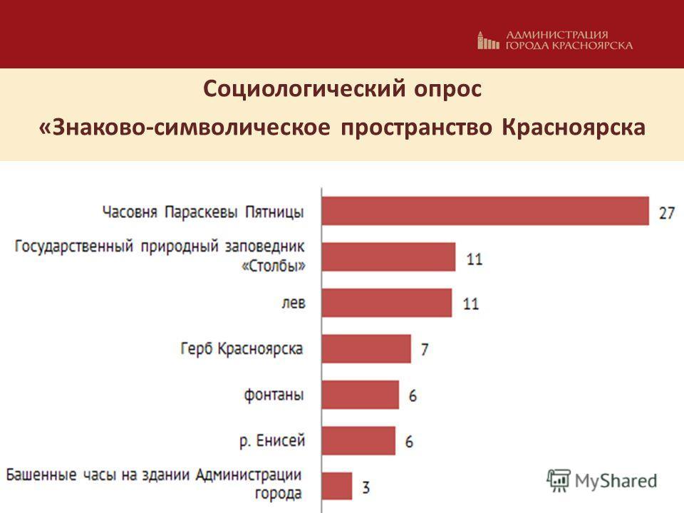 Социологический опрос «Знаково-символическое пространство Красноярска