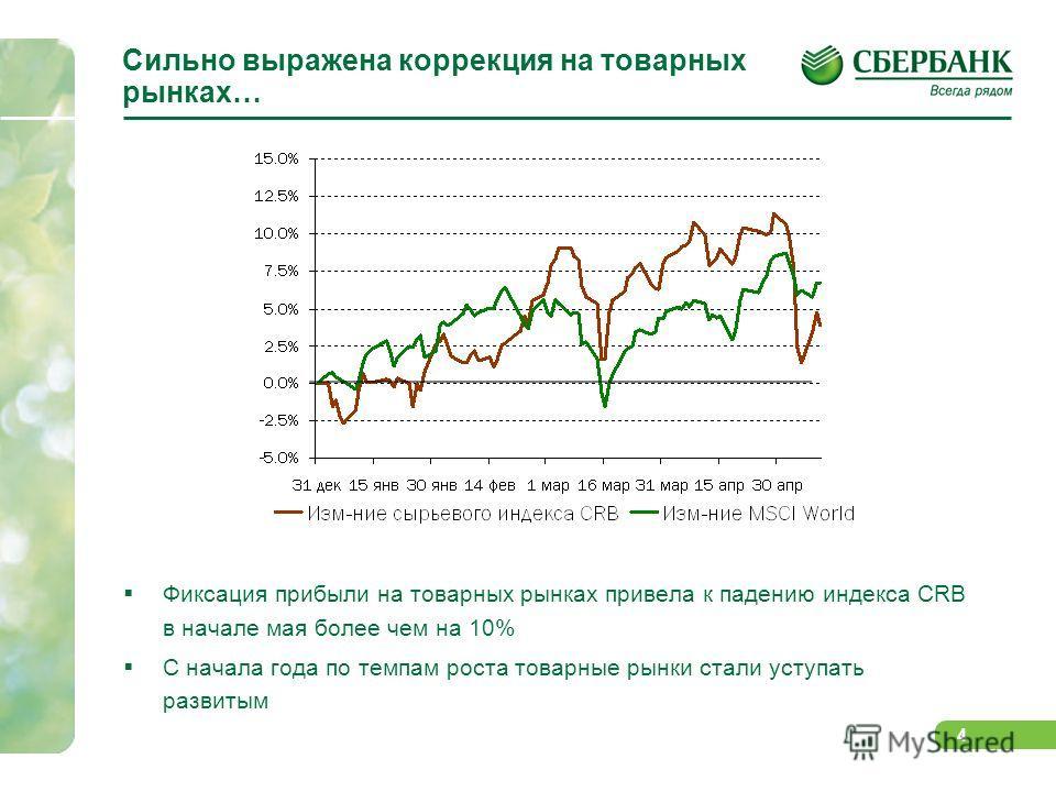 3 …хотя приток средств инвесторов на ЕМ в последние недели замедлился Приток средств на рынки ЕМ с апреля ощутимо замедлился. С конца апреля наблюдается тенденция к выводу средств инвесторов с сырьевых фондов, а также приток средств в т.н. альтернати
