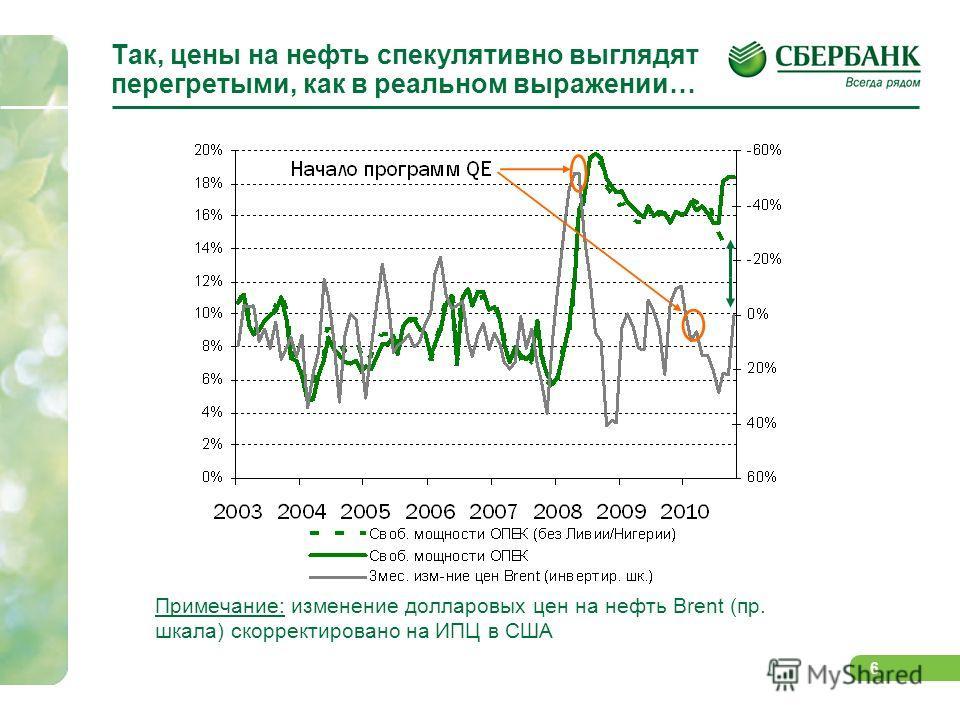 5 И относительно развитых рынков товарные рынки все еще остаются дорогими Отношение MSCI World и CRB указывает на значительный потенциал коррекции к привычным рыночным соотношениям (4,12х – средняя за 2006- август 2007 г. и 4,17х – за 2010 год)
