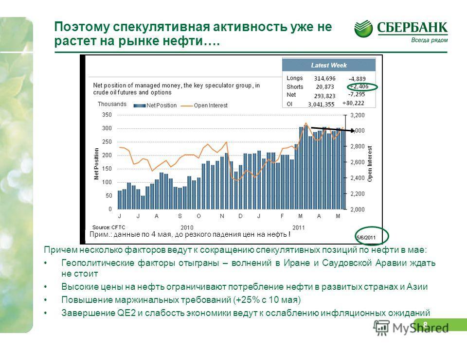 7 Так и за исключением валютного фактора Примечание: изменение долларовых цен на нефть Brent (пр. шкала) скорректировано на индекс DXY