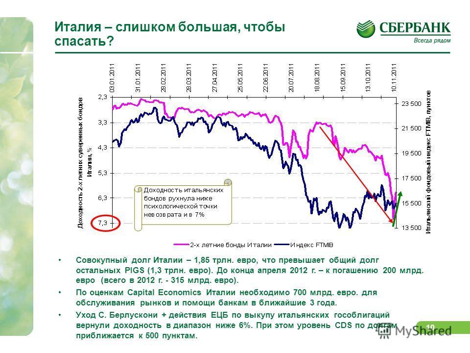 9 Стресс-тесты европейских банков – «мягкий, но, тем не менее, показательный вариант» В конце 2010 г. без рекапитализации коэффициент достаточности капитала 20 крупнейших европейских банков в ближайшие 2 года мог снизиться ниже 5%, а совокупные потре