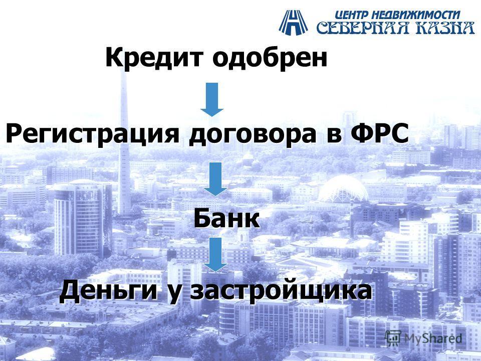 Кредит одобрен Регистрация договора в ФРС Банк Банк Деньги у застройщика