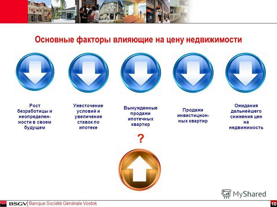 JJ Mois Année Banque Société Générale Vostok 10 Основные факторы влияющие на цену недвижимости Рост безработицы и неопределен- ности в своем будущем Ужесточение условий и увеличение ставок по ипотеке ? Вынужденные продажи ипотечных квартир Продажи ин