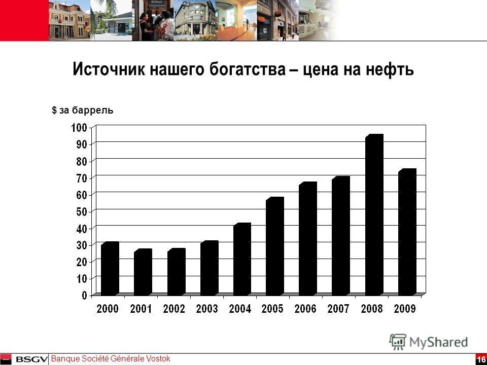 JJ Mois Année Banque Société Générale Vostok 16 Источник нашего богатства – цена на нефть $ за баррель