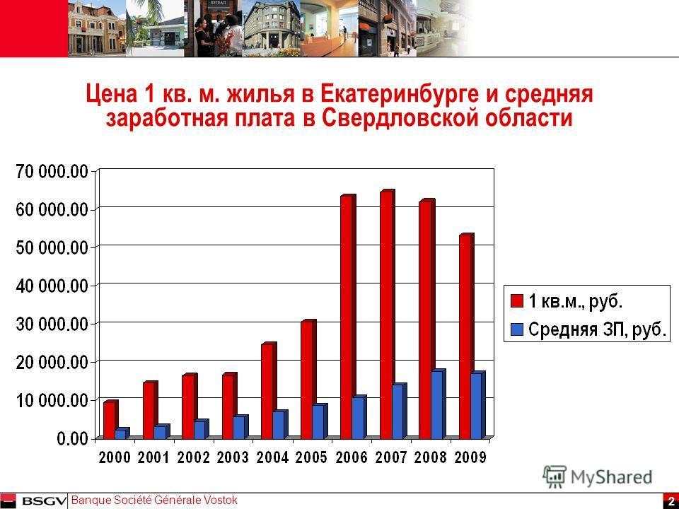 JJ Mois Année Banque Société Générale Vostok 2 Цена 1 кв. м. жилья в Екатеринбурге и средняя заработная плата в Свердловской области