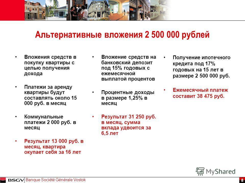 JJ Mois Année Banque Société Générale Vostok 8 Альтернативные вложения 2 500 000 рублей Вложения средств в покупку квартиры с целью получения дохода Платежи за аренду квартиры будут составлять около 15 000 руб. в месяц Коммунальные платежи 2 000 руб.