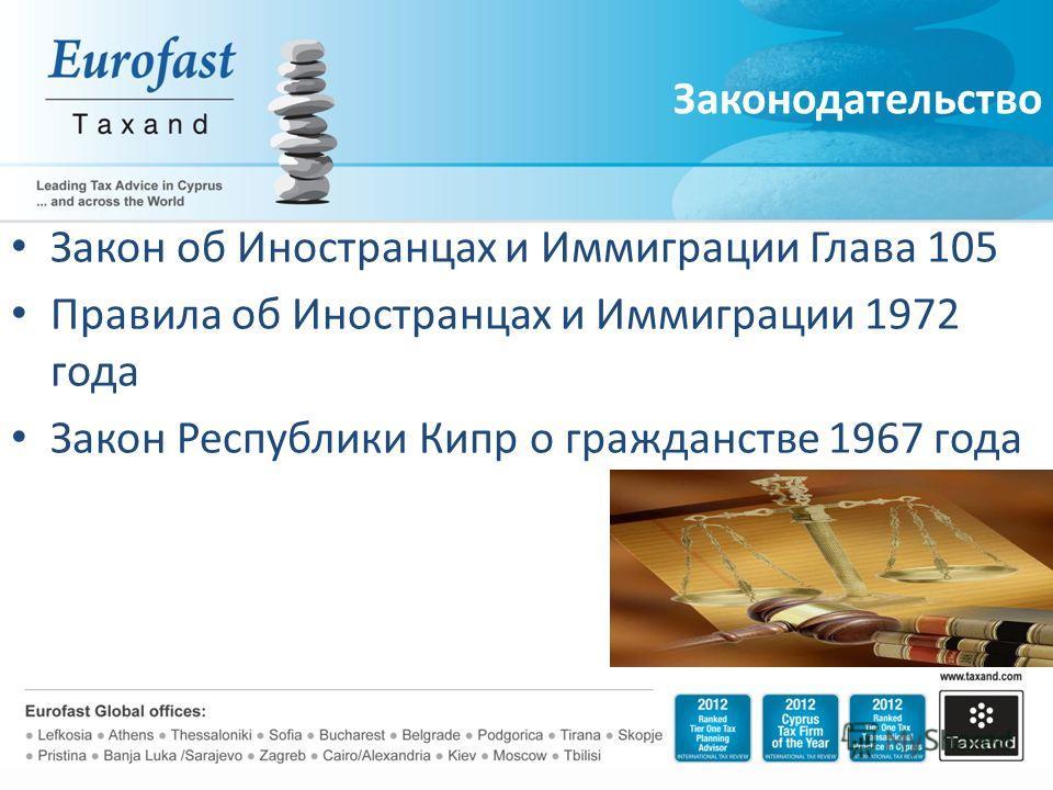 Законодательство Закон об Иностранцах и Иммиграции Глава 105 Правила об Иностранцах и Иммиграции 1972 года Закон Республики Кипр о гражданстве 1967 года