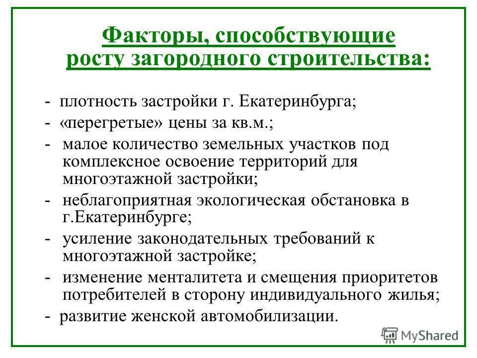 Факторы, способствующие росту загородного строительства: - плотность застройки г. Екатеринбурга; - «перегретые» цены за кв.м.; - малое количество земельных участков под комплексное освоение территорий для многоэтажной застройки; - неблагоприятная эко