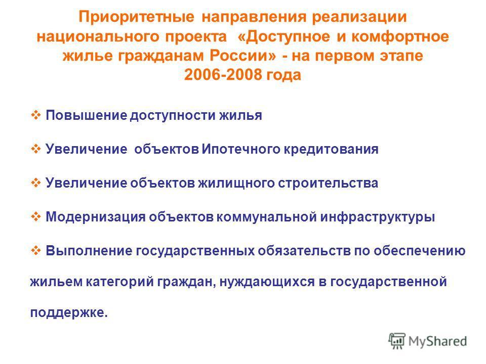 Приоритетные направления реализации национального проекта «Доступное и комфортное жилье гражданам России» - на первом этапе 2006-2008 года Повышение доступности жилья Увеличение объектов Ипотечного кредитования Увеличение объектов жилищного строитель