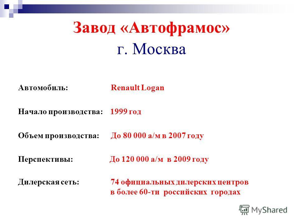 Завод «Aвтофрамос» г. Москва Автомобиль: Renault Logan Начало производства: 1999 год Объем производства: До 80 000 а/м в 2007 году Перспективы: До 120 000 а/м в 2009 году Дилерская сеть: 74 официальных дилерских центров в более 60-ти российских город
