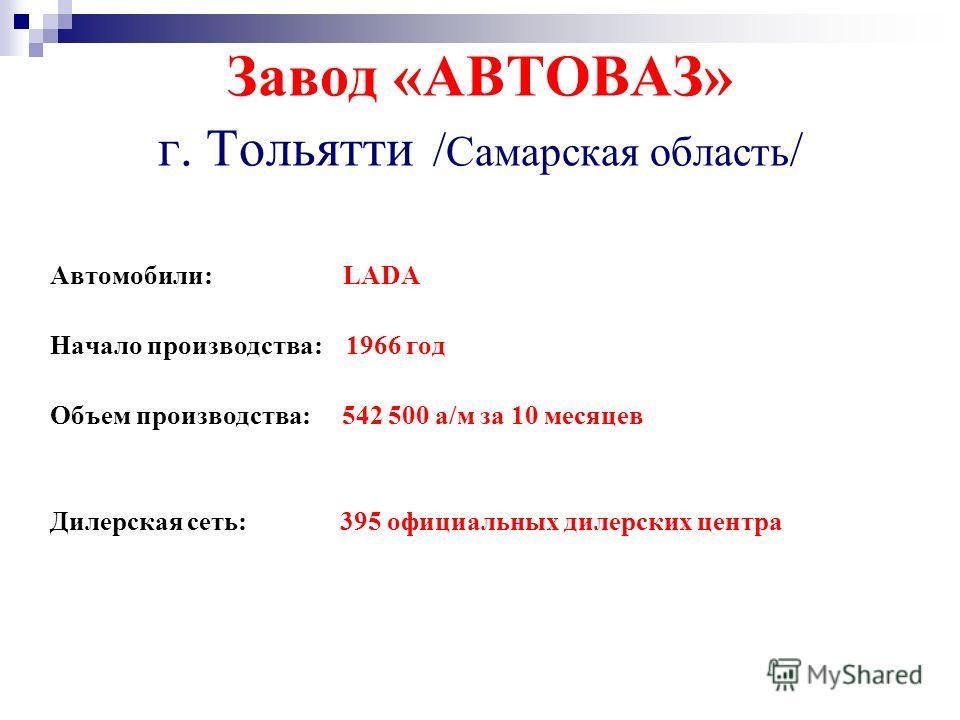 Завод «АВТОВАЗ» г. Тольятти / Самарская область / Автомобили: LADA Начало производства: 1966 год Объем производства: 542 500 а/м за 10 месяцев Дилерская сеть: 395 официальных дилерских центра