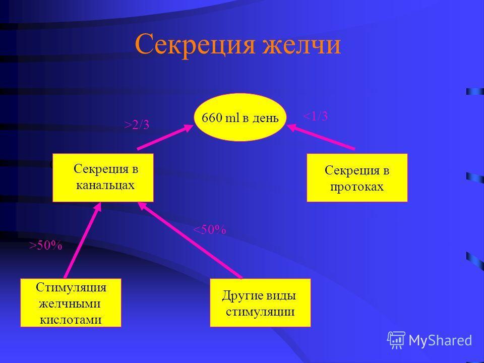Уробилиноген фото
