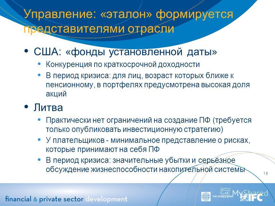 Управление : « эталон » формируется представителями отрасли США : « фонды установленной даты » Конкуренция по краткосрочной доходности В период кризиса: для лиц, возраст которых ближе к пенсионному, в портфелях предусмотрена высокая доля акций Литва