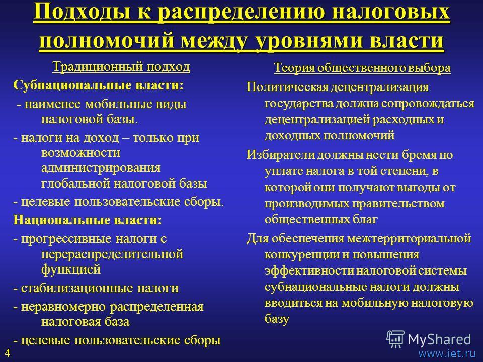 Подходы к распределению налоговых полномочий между уровнями власти www.iet.ru 4 Традиционный подход Субнациональные власти: - наименее мобильные виды налоговой базы. - налоги на доход – только при возможности администрирования глобальной налоговой ба