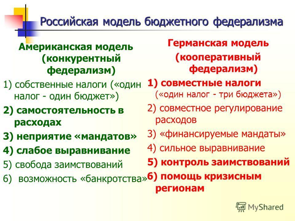 Российская модель бюджетного федерализма Американская модель (конкурентный федерализм) 1) собственные налоги («один налог - один бюджет») 2) самостоятельность в расходах 3) неприятие «мандатов» 4) слабое выравнивание 5) свобода заимствований 6) возмо