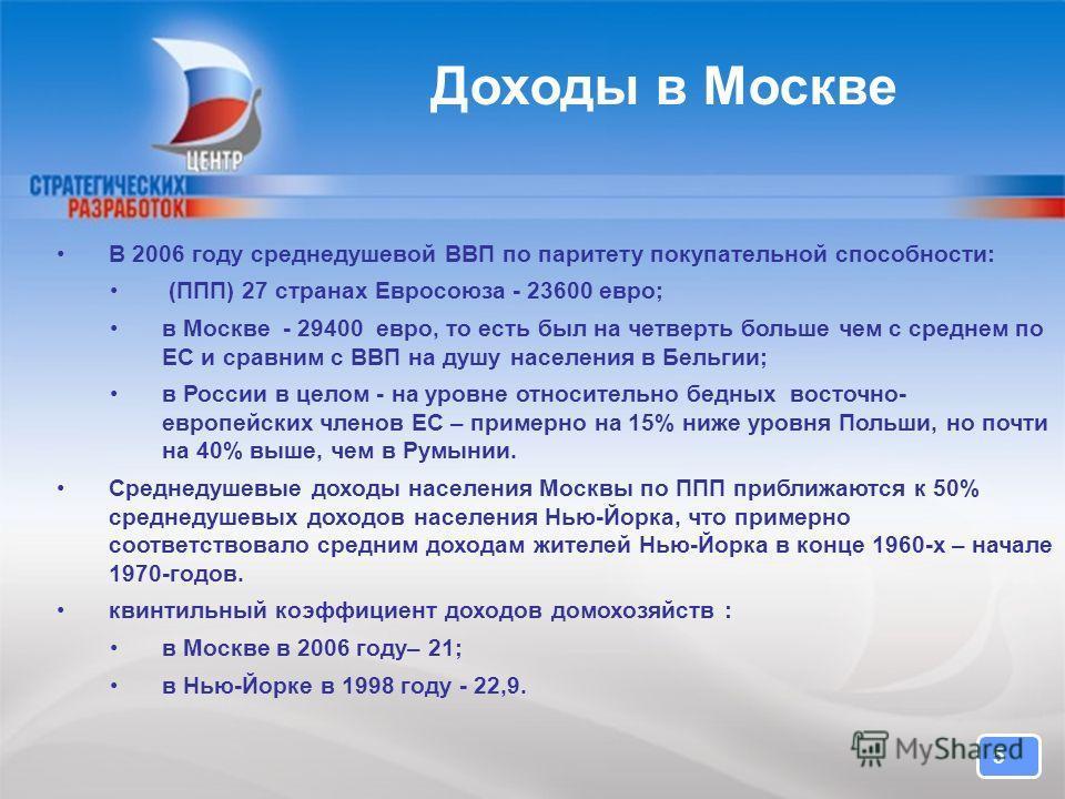 5 5 Доходы в Москве В 2006 году среднедушевой ВВП по паритету покупательной способности: (ППП) 27 странах Евросоюза - 23600 евро; в Москве - 29400 евро, то есть был на четверть больше чем с среднем по ЕС и сравним с ВВП на душу населения в Бельгии; в