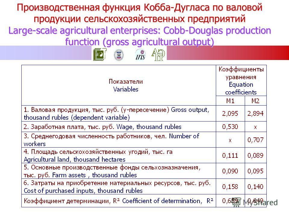 Производственная функция Кобба-Дугласа по валовой продукции сельскохозяйственных предприятий Large-scale agricultural enterprises: Cobb-Douglas production function (gross agricultural output)
