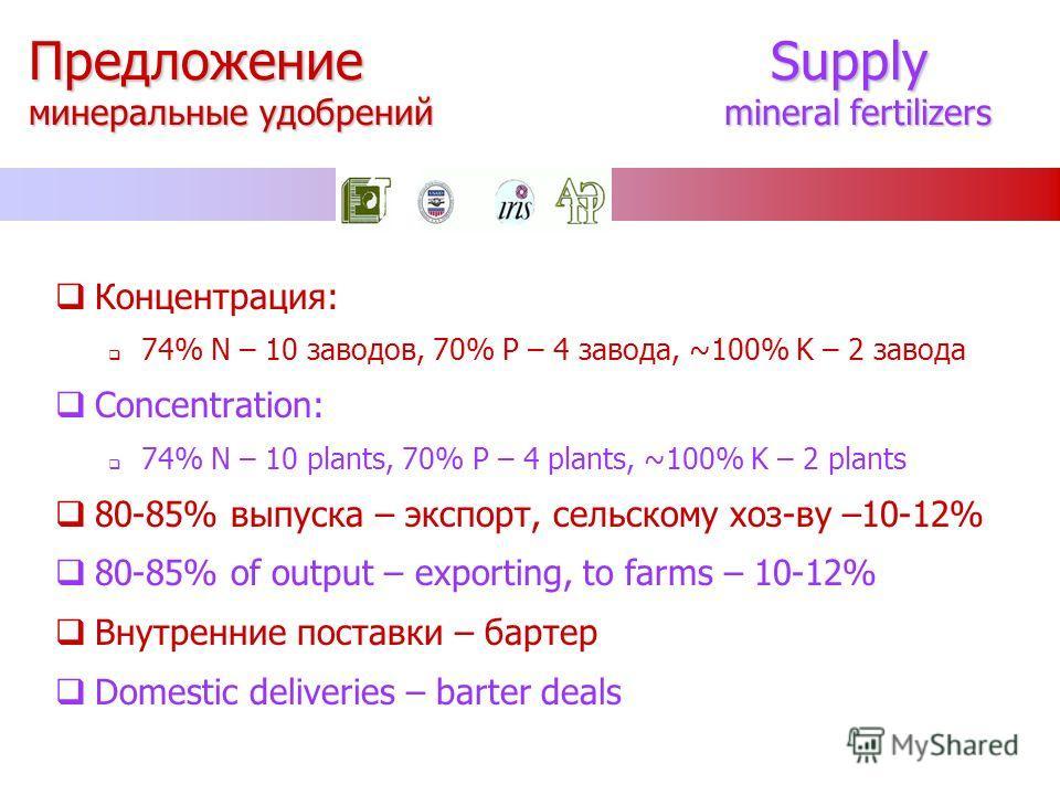 ПредложениеSupply минеральные удобрений mineral fertilizers Концентрация: 74% N – 10 заводов, 70% Р – 4 завода, ~100% K – 2 завода Concentration: 74% N – 10 plants, 70% Р – 4 plants, ~100% K – 2 plants 80-85% выпуска – экспорт, сельскому хоз-ву –10-1
