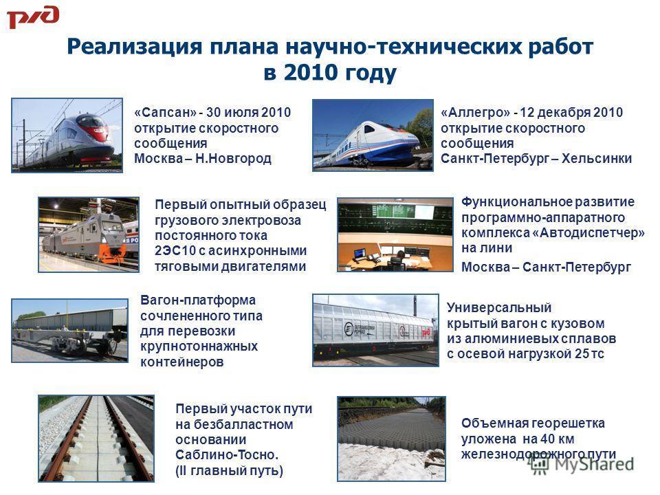 «Аллегро» - 12 декабря 2010 открытие скоростного сообщения Санкт-Петербург – Хельсинки Вагон-платформа сочлененного типа для перевозки крупнотоннажных контейнеров Первый участок пути на безбалластном основании Саблино-Тосно. (II главный путь) Реализа
