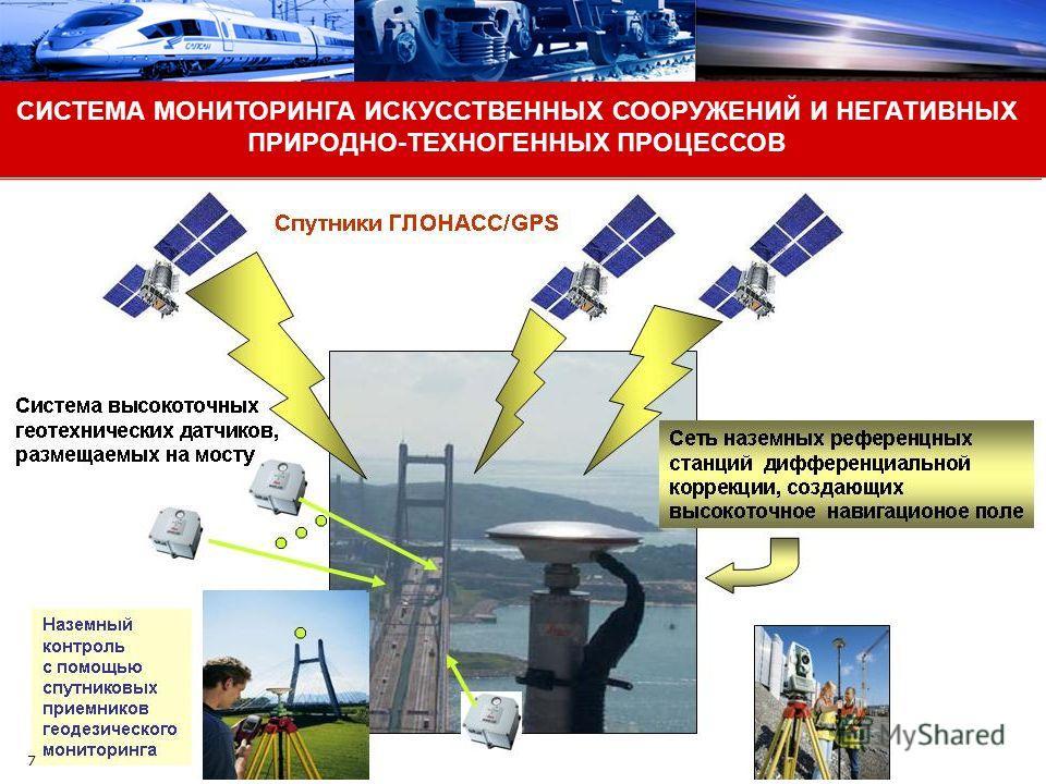 Инфраструктура СИСТЕМА МОНИТОРИНГА ИСКУССТВЕННЫХ СООРУЖЕНИЙ И НЕГАТИВНЫХ ПРИРОДНО-ТЕХНОГЕННЫХ ПРОЦЕССОВ 7