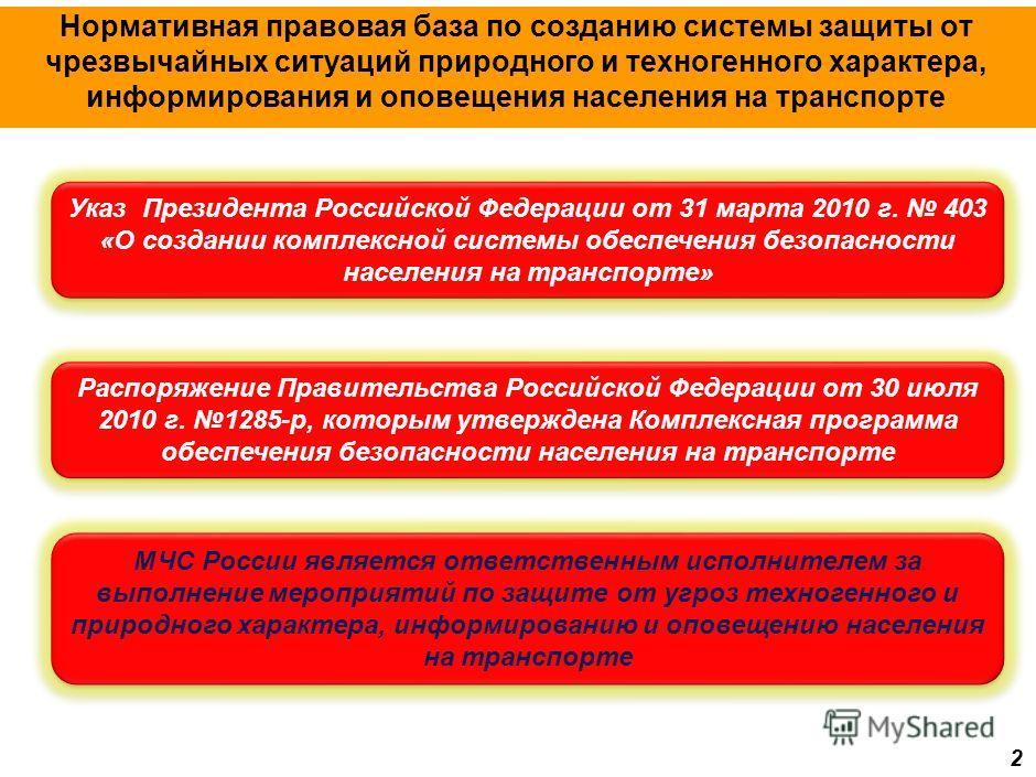 Распоряжение Правительства Российской Федерации от 30 июля 2010 г. 1285-р, которым утверждена Комплексная программа обеспечения безопасности населения на транспорте Нормативная правовая база по созданию системы защиты от чрезвычайных ситуаций природн