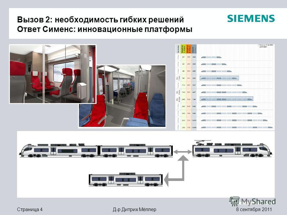 © Siemens AG 2011 8 сентября 2011Д-р Дитрих МёллерСтраница 4 Вызов 2: необходимость гибких решений Ответ Сименс: инновационные платформы
