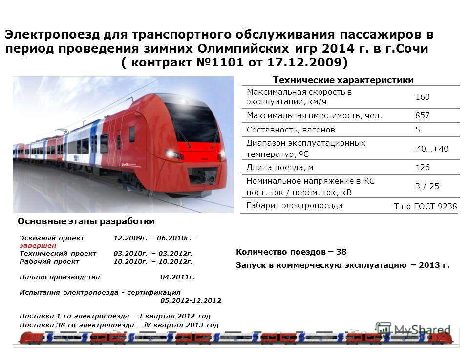 Электропоезд для транспортного обслуживания пассажиров в период проведения зимних Олимпийских игр 2014 г. в г.Сочи ( контракт 1101 от 17.12.2009) Технические характеристики Максимальная скорость в эксплуатации, км/ч 160 Максимальная вместимость, чел.