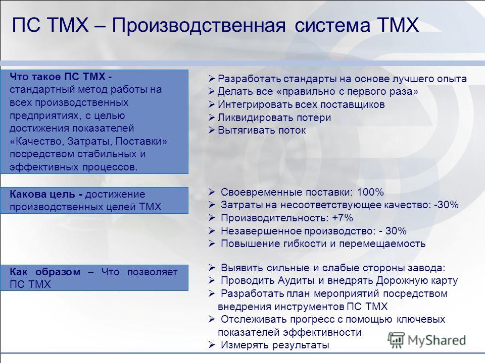 Do not put content in the brand signature area page 0 Производственная система ЗАО «Трансмашхолдинг» Щербинка Сентябрь, 2011г.