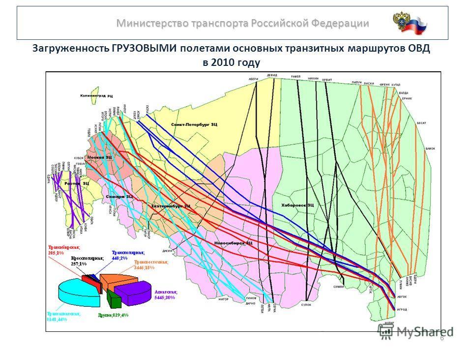 Министерство транспорта Российской Федерации Министерство транспорта Российской Федерации Загруженность ГРУЗОВЫМИ полетами основных транзитных маршрутов ОВД в 2010 году 6