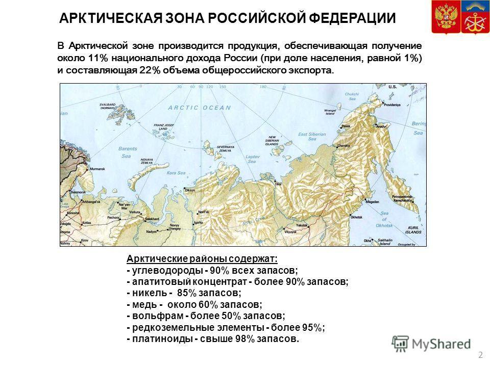 АРКТИЧЕСКАЯ ЗОНА РОССИЙСКОЙ ФЕДЕРАЦИИ В Арктической зоне производится продукция, обеспечивающая получение около 11% национального дохода России (при доле населения, равной 1%) и составляющая 22% объема общероссийского экспорта. Арктические районы сод
