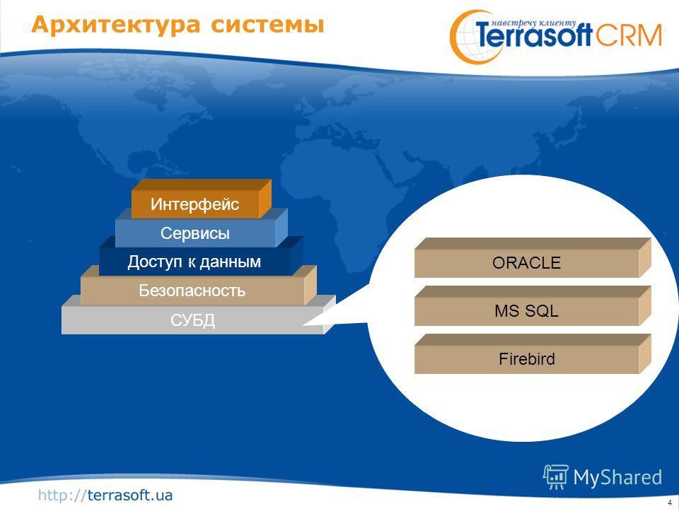 4 Архитектура системы СУБД Безопасность Доступ к данным Сервисы Интерфейс ORACLE MS SQL Firebird