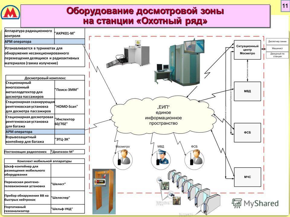 11 Оборудование досмотровой зоны на станции «Охотный ряд» Оборудование досмотровой зоны на станции «Охотный ряд»