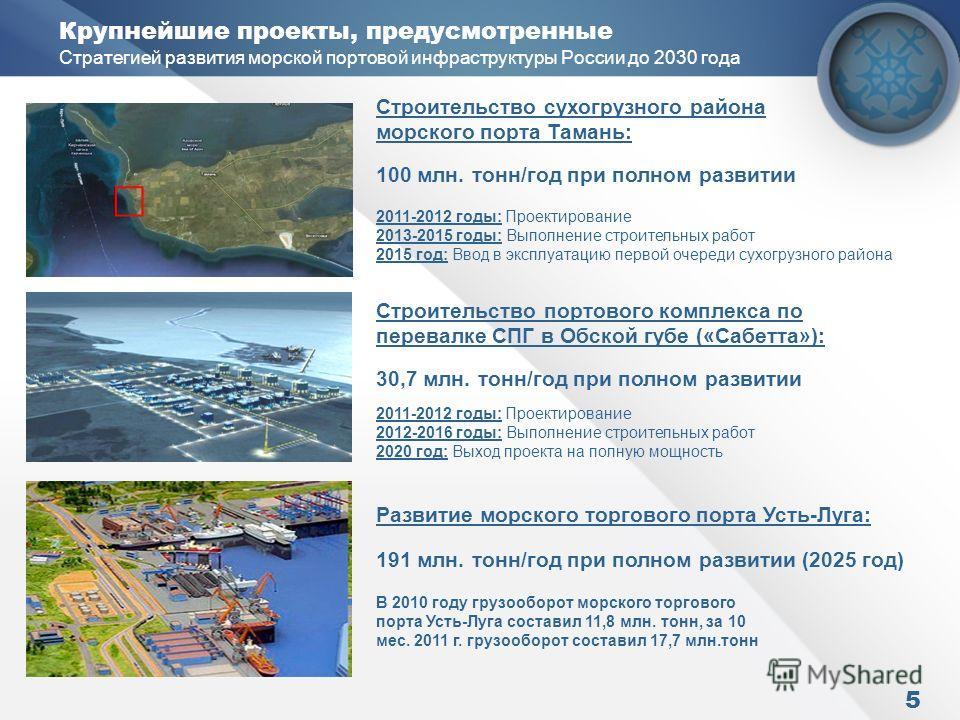 Крупнейшие проекты, предусмотренные Стратегией развития морской портовой инфраструктуры России до 2030 года 5 Строительство сухогрузного района морского порта Тамань: 2011-2012 годы: Проектирование 2013-2015 годы: Выполнение строительных работ 2015 г