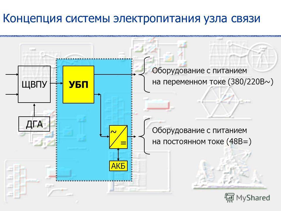 Концепция системы электропитания узла связи ЩВПУ УБП ~=~= Оборудование с питанием на переменном токе (380/220В~) ДГА Оборудование с питанием на постоянном токе (48В=) АКБ
