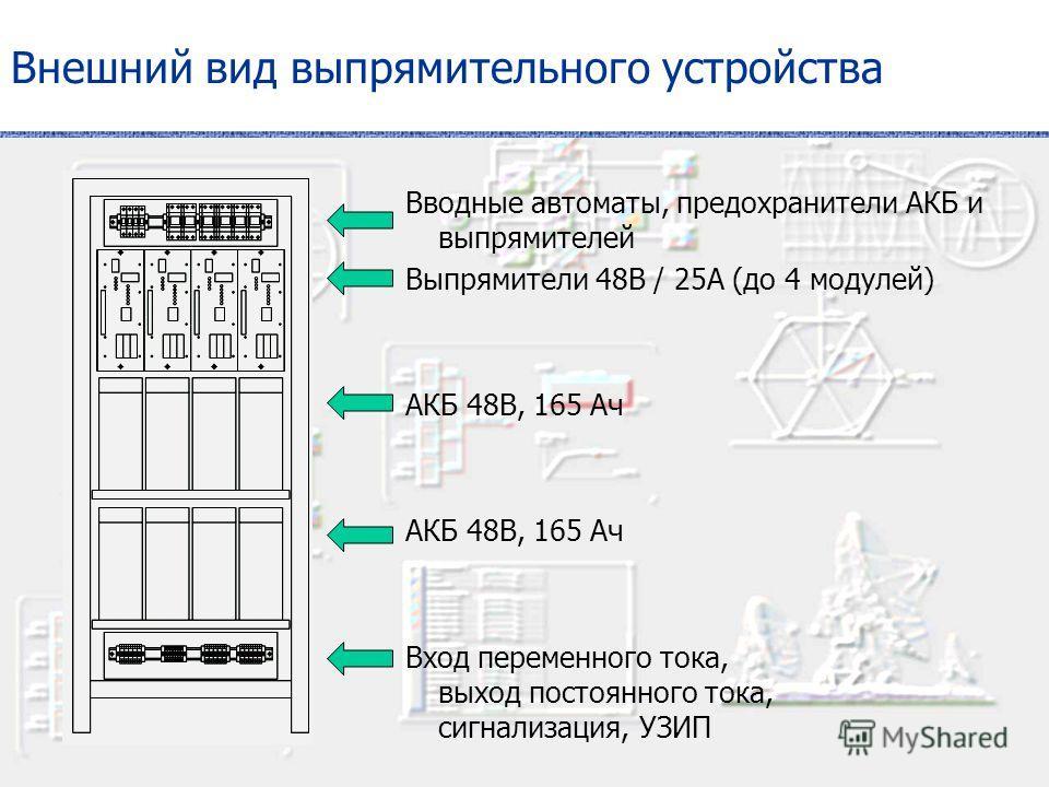 Внешний вид выпрямительного устройства Вводные автоматы, предохранители АКБ и выпрямителей Выпрямители 48В / 25А (до 4 модулей) АКБ 48В, 165 Ач Вход переменного тока, выход постоянного тока, сигнализация, УЗИП