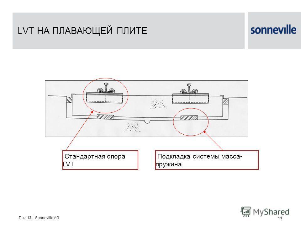 Dez-13 Sonneville AG 11 LVT НА ПЛАВАЮЩЕЙ ПЛИТЕ Подкладка системы масса- пружина Стандартная опора LVT