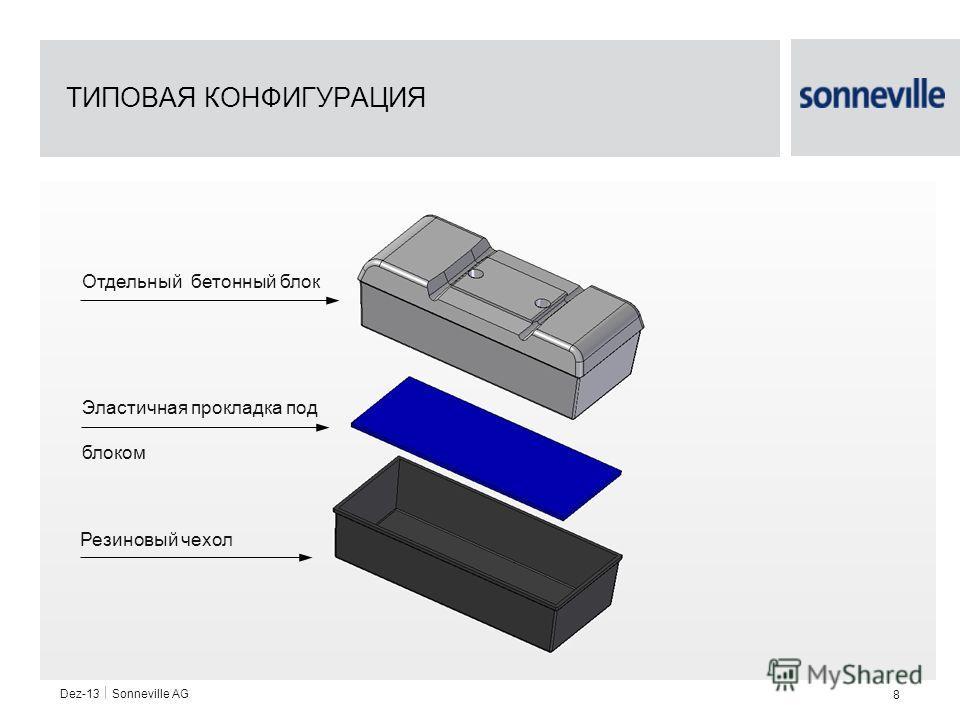 Dez-13 Sonneville AG 8 ТИПОВАЯ КОНФИГУРАЦИЯ Резиновый чехол Эластичная прокладка под блоком Отдельный бетонный блок