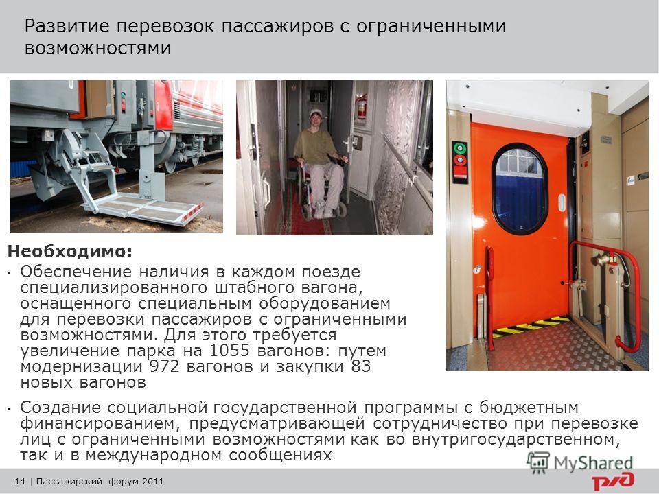 14 | Пассажирский форум 2011 Развитие перевозок пассажиров с ограниченными возможностями Необходимо: Обеспечение наличия в каждом поезде специализированного штабного вагона, оснащенного специальным оборудованием для перевозки пассажиров с ограниченны