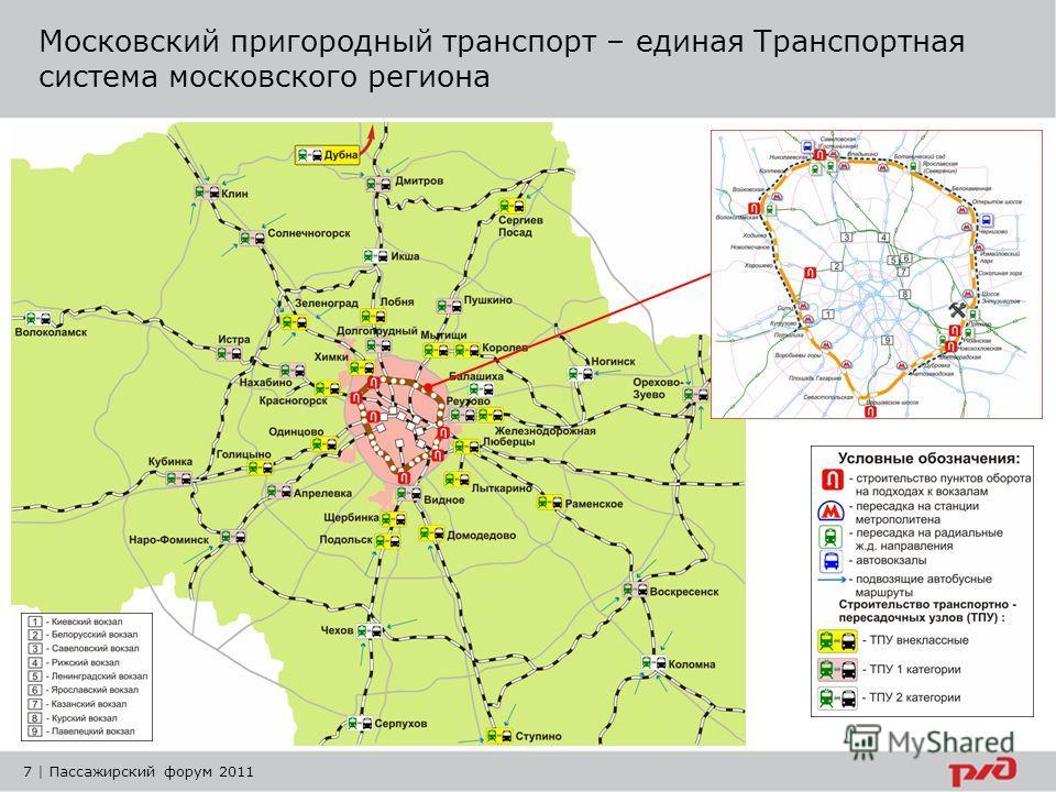7 | Пассажирский форум 2011 Московский пригородный транспорт – единая Транспортная система московского региона