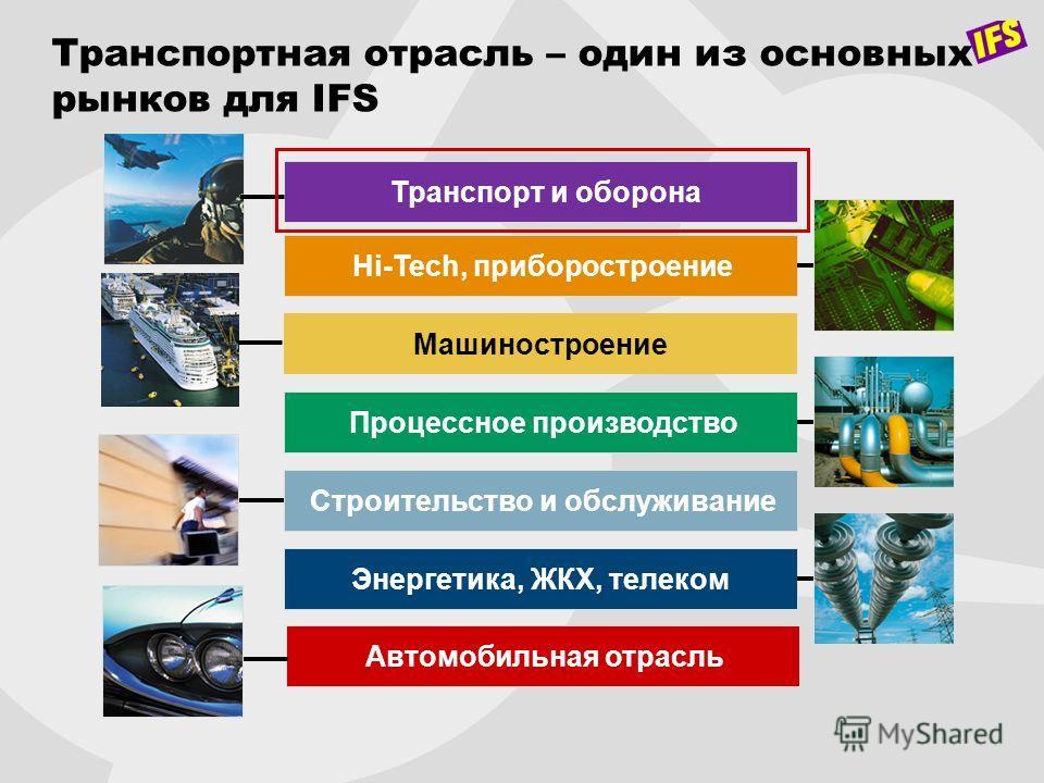 Транспорт и оборона Процессное производство Автомобильная отрасль Транспортная отрасль – один из основных рынков для IFS Энергетика, ЖКХ, телеком Строительство и обслуживание Hi-Tech, приборостроение Машиностроение