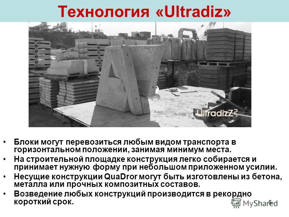 5 Технология «Ultradiz» Блоки могут перевозиться любым видом транспорта в горизонтальном положении, занимая минимум места. На строительной площадке конструкция легко собирается и принимает нужную форму при небольшом приложенном усилии. Несущие констр