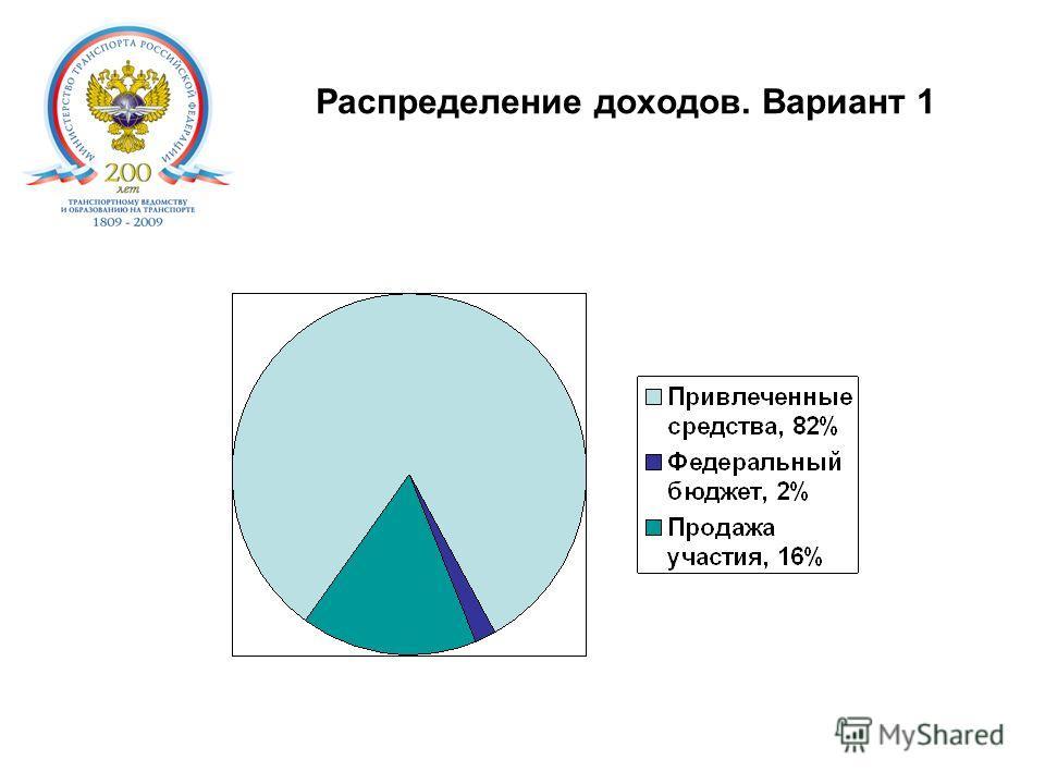 Распределение доходов. Вариант 1.