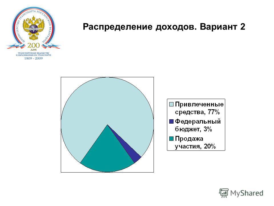 Распределение доходов. Вариант 2.