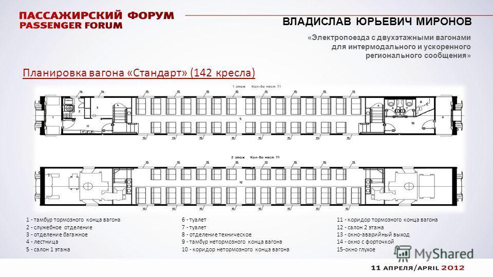 двухэтажными вагонами для